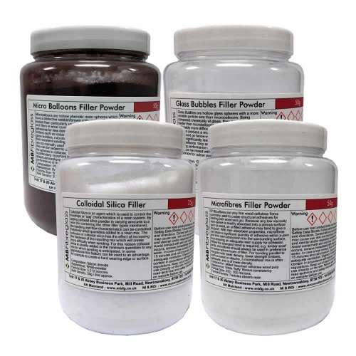 Filler Powder Multipack Glass Bubbles Microfibres